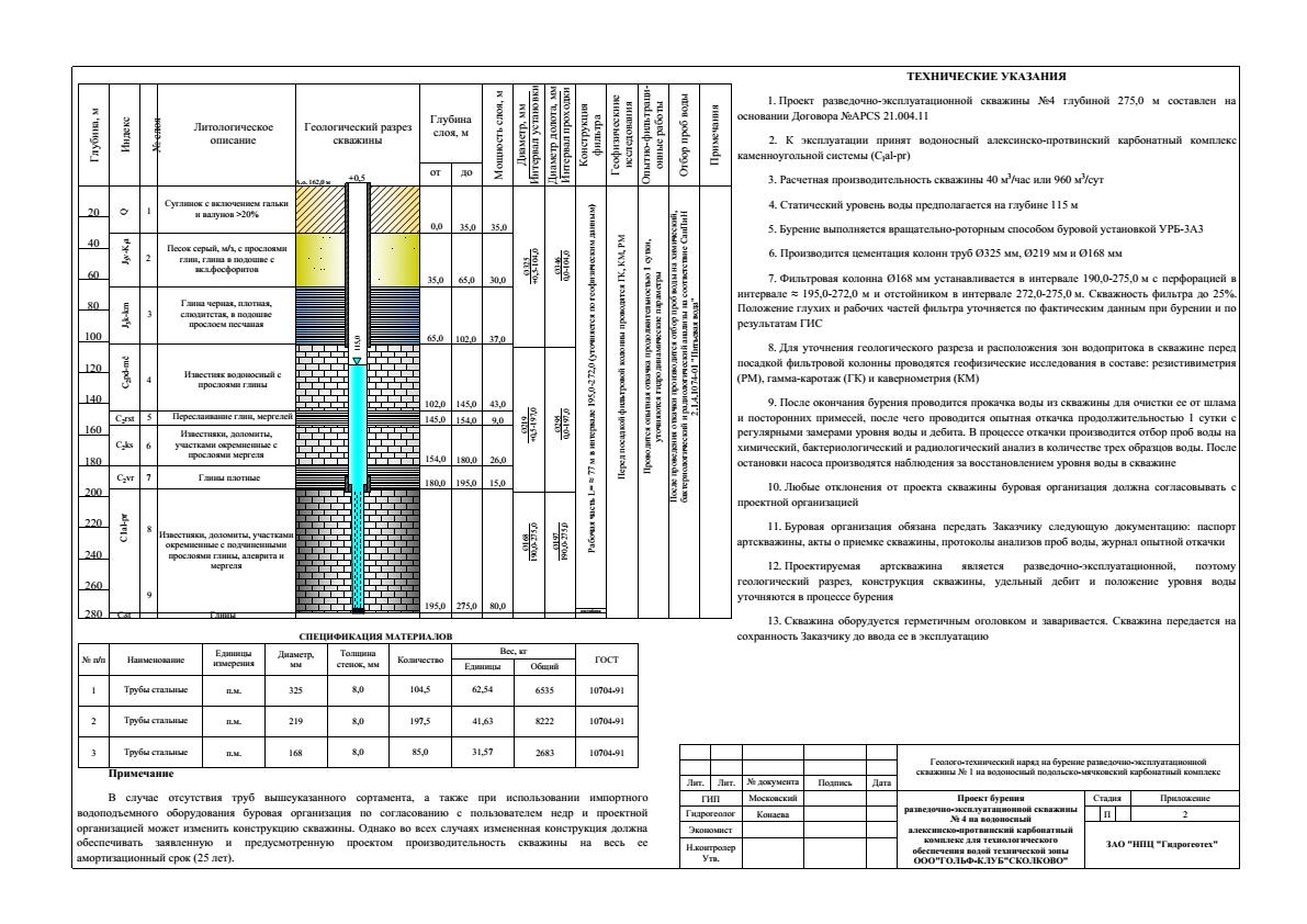 водозаборная скважина насосы схема проект